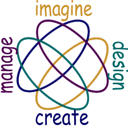 IDCM Innovations logo: Imagine, design, create, manage