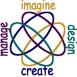 IDCM Innovations logo: Imagine, design, create, manage