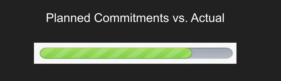 header banner that says planned commitments vs actual