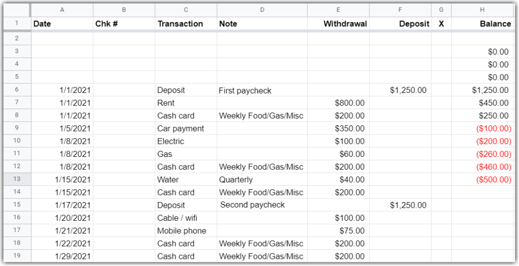 google sheet shows one month of income and commitments in the check register format.